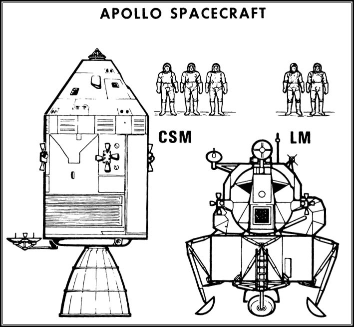 Gallery on Saturn V Rocket Stages