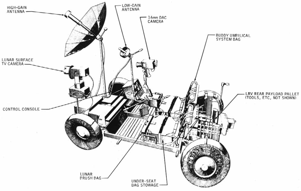 lunar roving vehicle lrv