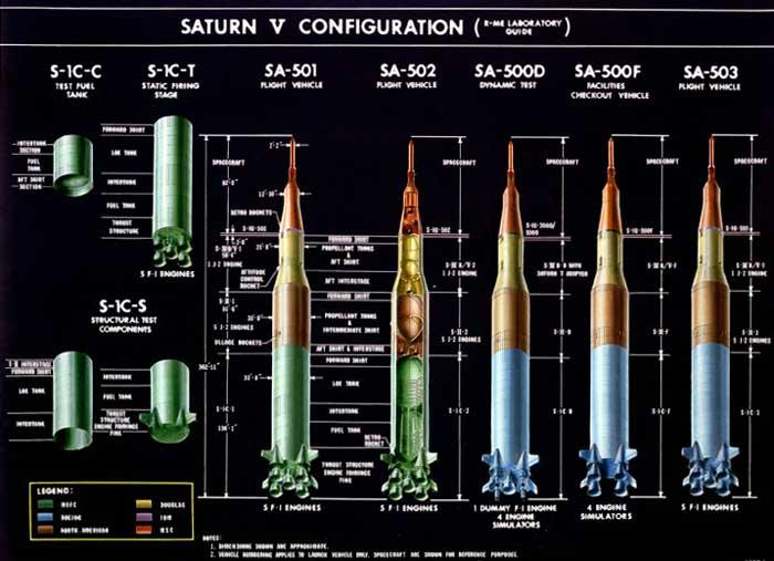 NASA Wallpaper Saturn Rocket - Pics about space