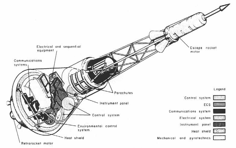 nasa mercury diagram