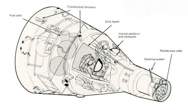 apollo capsule diagram - 650×380