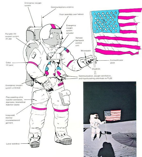 a picture of the spacesuit