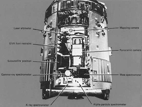 apollo 15 spacecraft instruments - photo #6