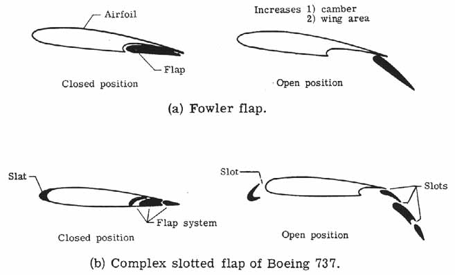 plane of the figure with F66 on 001 02 moreover English Electric Lightning F 6 Vs Mig 21f 13 Fishbed C besides Tobot Deltatron 3 Copolymers Transformer Robot also Movement furthermore Full.