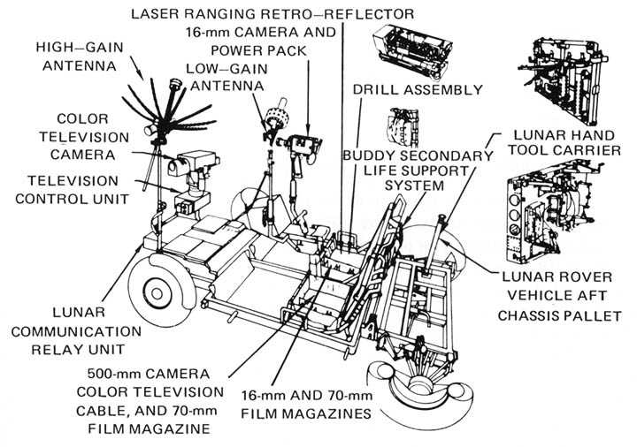 P17 also 1984 Chevy Truck Headlight Wiring Diagram furthermore 5cm5h Chevrolet S10 4x2 97 Chevy S10 2 2l likewise 2 2l Dohc Ecotec Engine Diagram moreover 2000 Ford Mustang Fuse Box Diagram. on chevy cavalier engine diagram