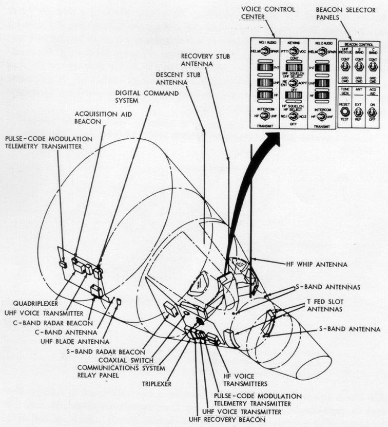 project gemini a chronology list of illustrations Meteor Shower On Mercury figure 24 gemini spacecraft munications system