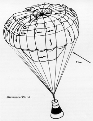 project gemini a chronology list of illustrations Mercury Astronauts NASA figure 60 proposed parasail landing system artist s conception