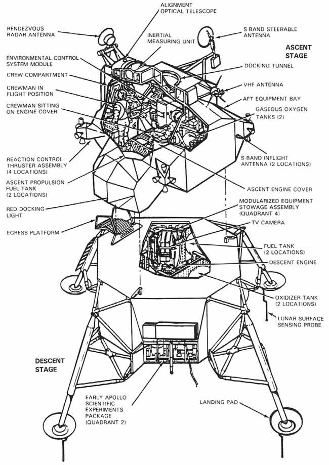 apollo lunar module design - photo #4
