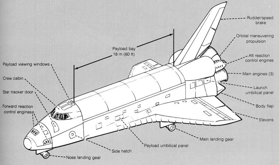 space shuttle controls drawings - photo #36