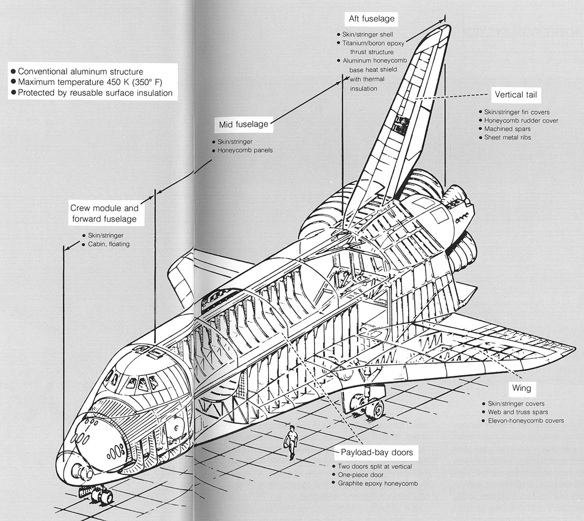 space shuttle cockpit dimension drawing - photo #46