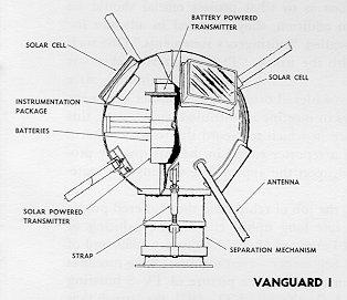 vanguard nasa project - photo #15