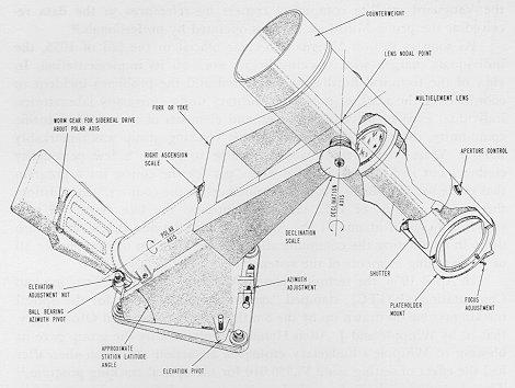 Weather Satellite Drawing The Baker-nunn Satellite