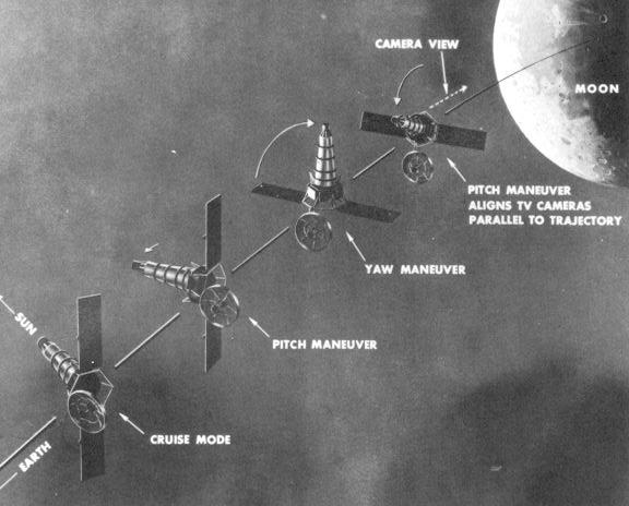 1966 Nasa Surveyor 1 Moon Photo Jpl Jet Propulsion Laboratory Vintage Print Ad Moderate Cost Historical Memorabilia Astronauts & Space Travel