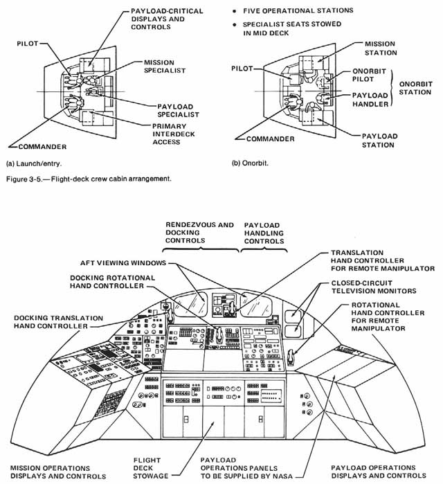 space shuttle cockpit dimension drawing - photo #7