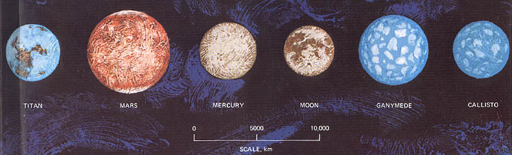 names of mercury and its moons - photo #27