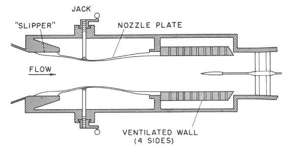 Hydraulic Jack Diagram