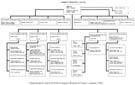 langley nasa organization chart - photo #23