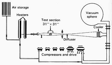 2 further Pressure Dosing Septic Design furthermore General Pid Guidelines additionally ContentPrint likewise Self Actuated Pressure Contro Valve. on downstream process diagram