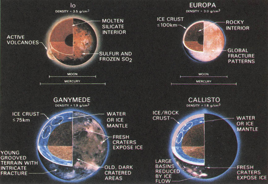 characteristics of the outer planets - photo #25