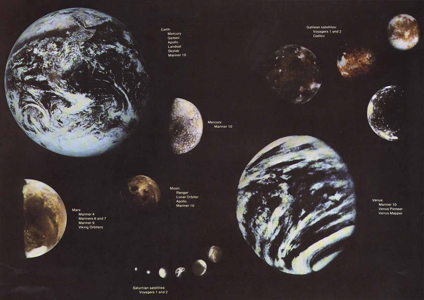 Names of Planets History - Pics about space