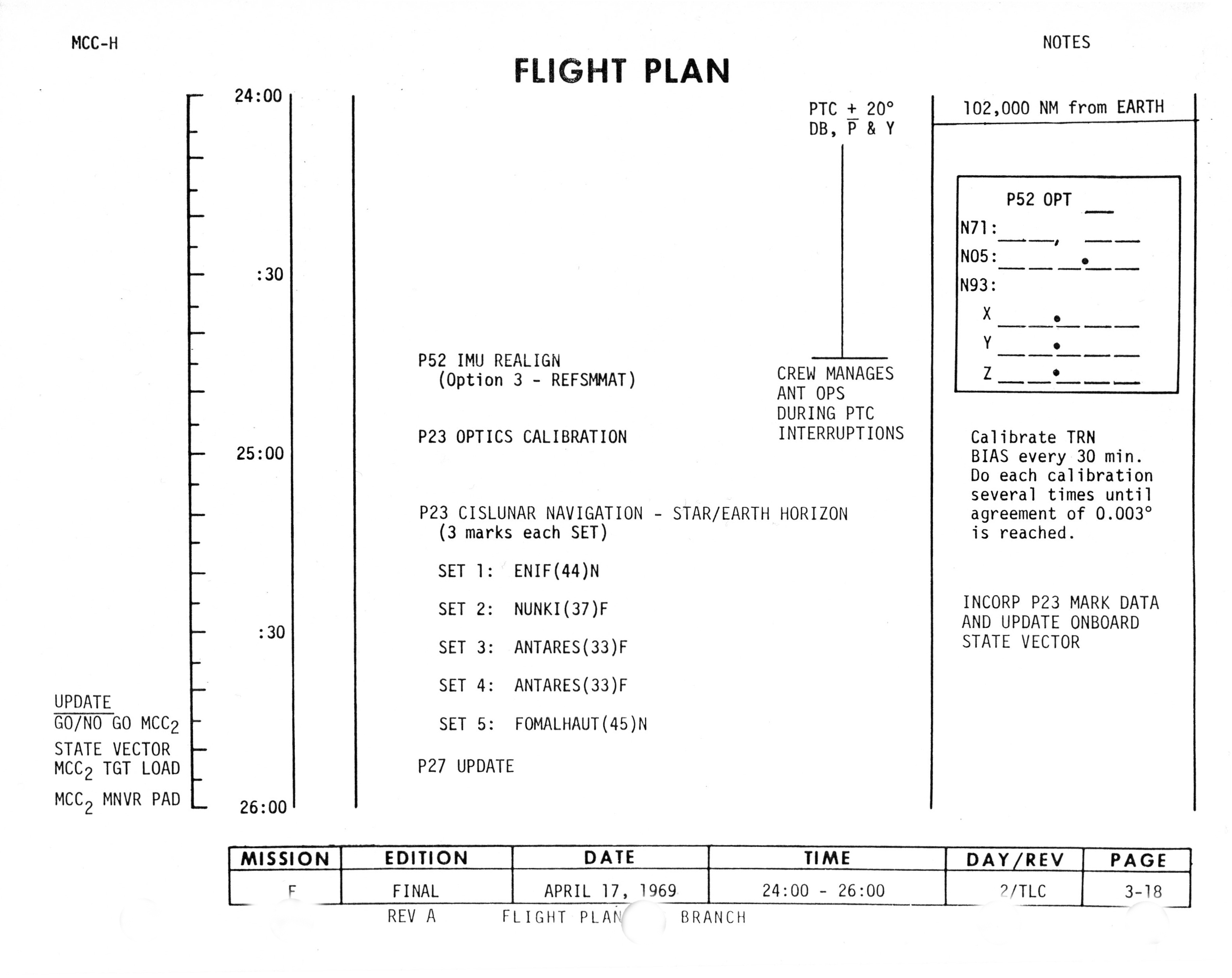 apollo 10 flight journal day 2 part 8 mid course correction and rh history nasa gov