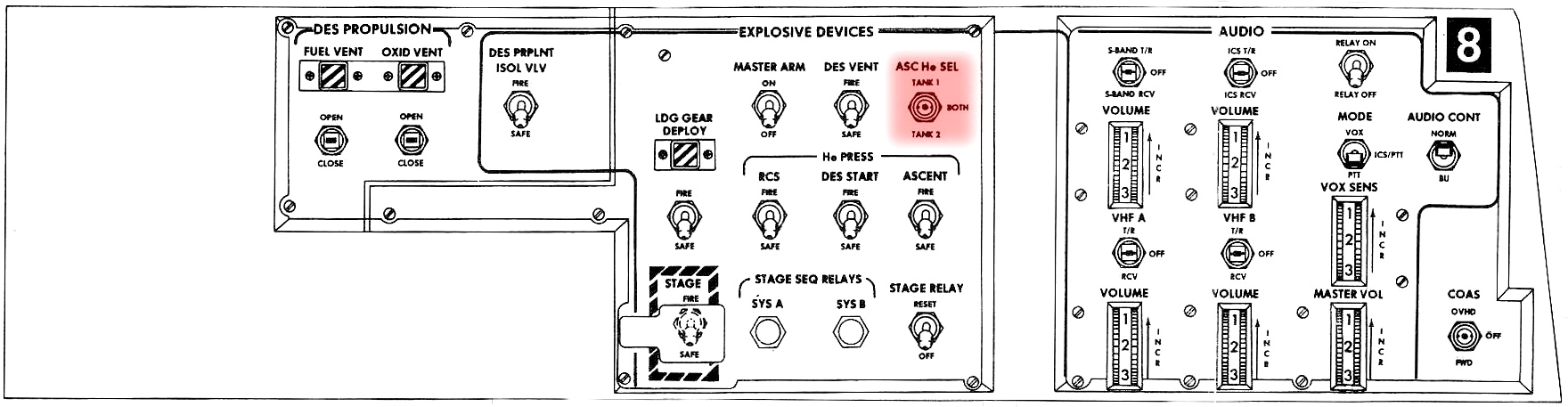 Apollo 10 Flight Journal Day 5 Part 20 A Surprise At Staging Ll Find Wiring Instructions For Using The Asc On Switches Including As There Are No Problems Crew Will Put This Switch In Both Position
