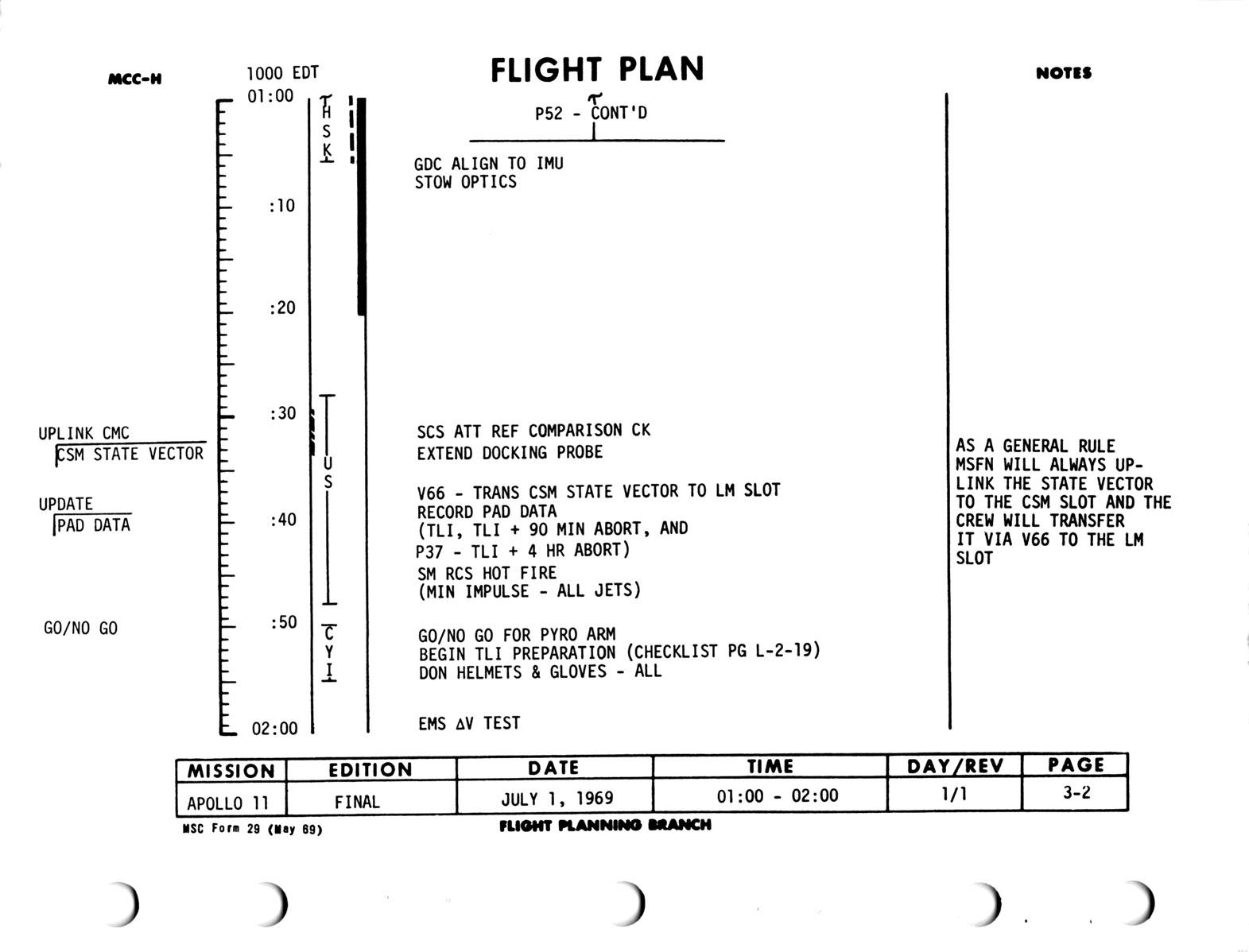 Apollo 11 Flight Journal - Day 1, part 2: Earth Orbit and Translunar
