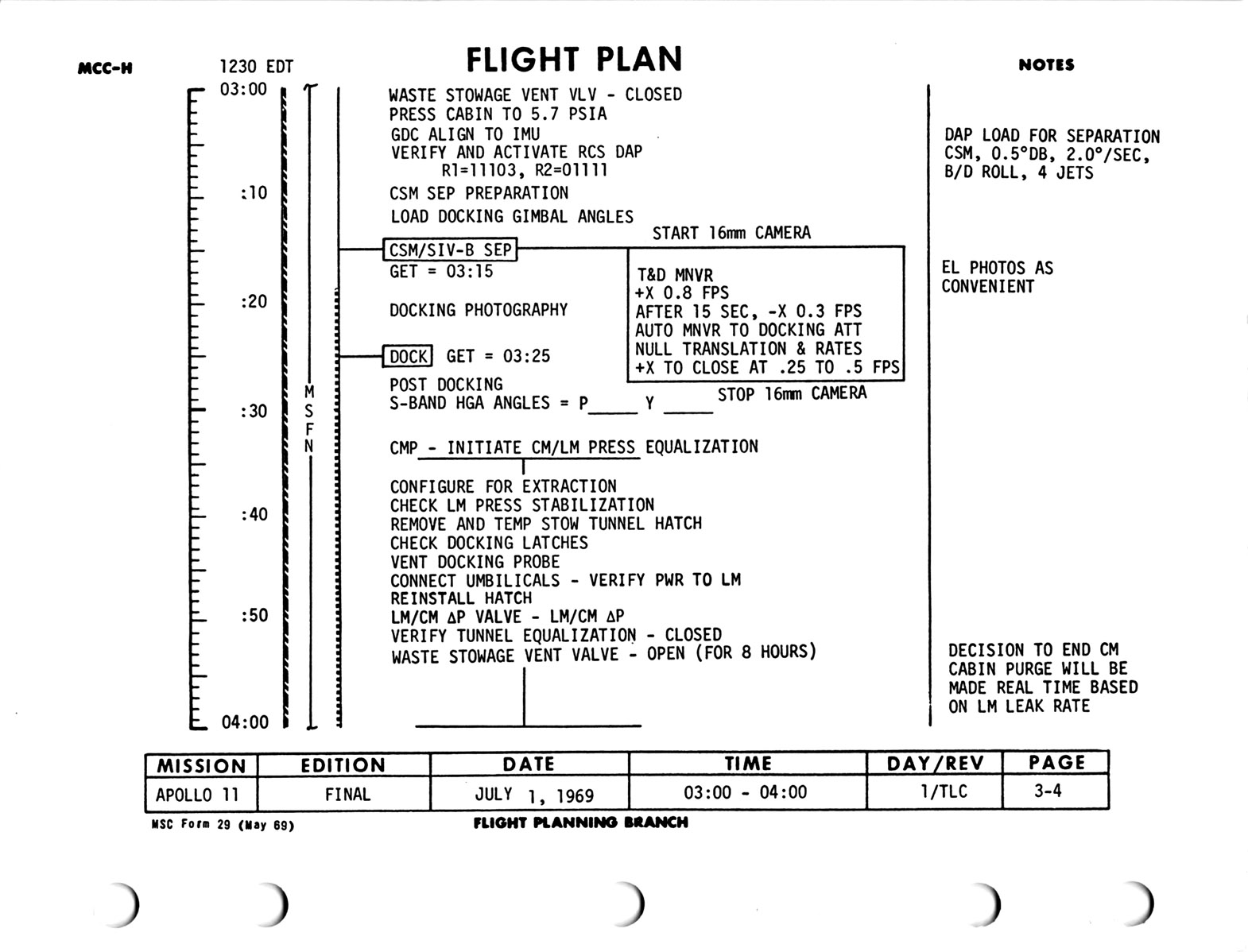 apollo flight journal - photo #25