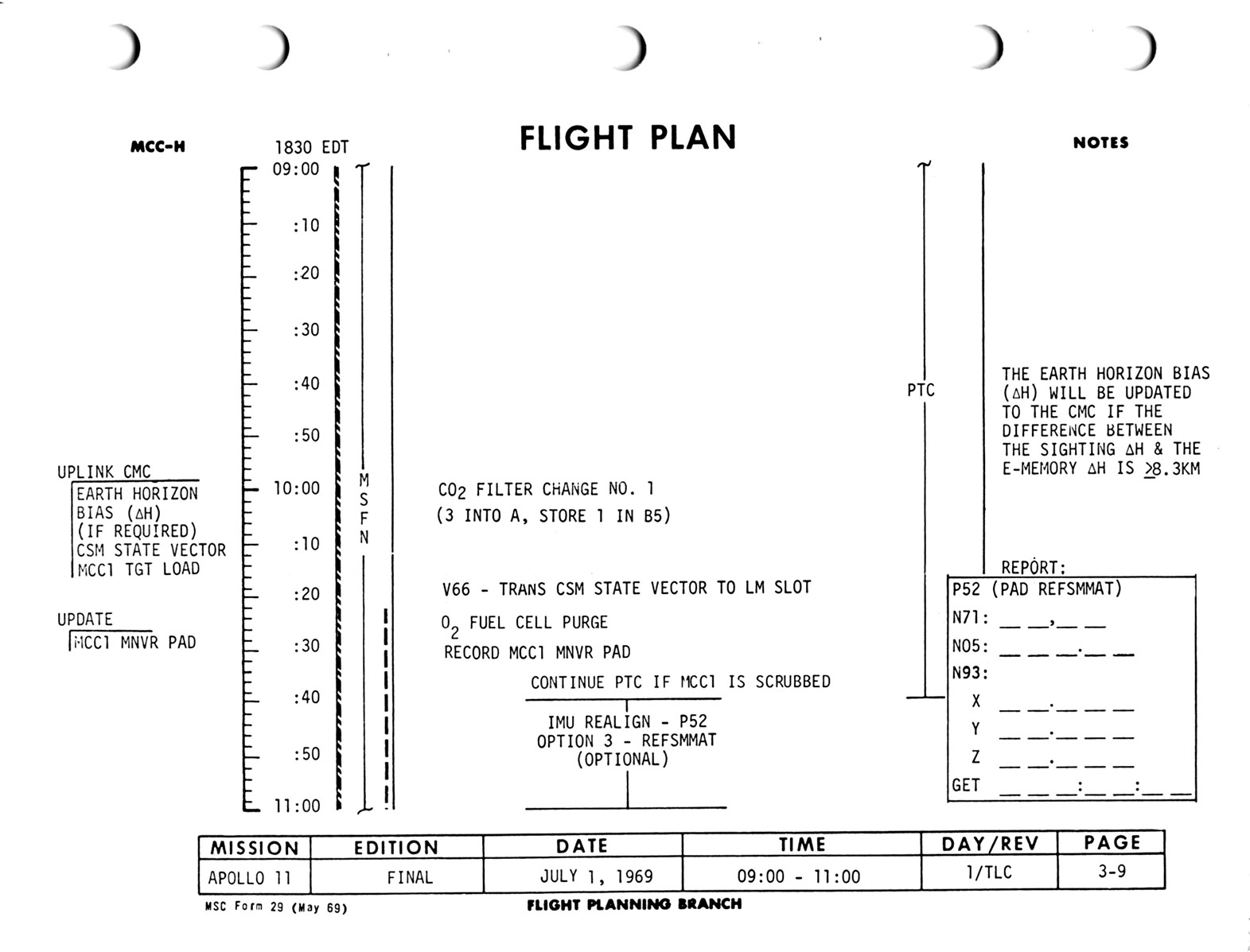 Apollo 11 Flight Journal - Day 1, part 4: Navigation and