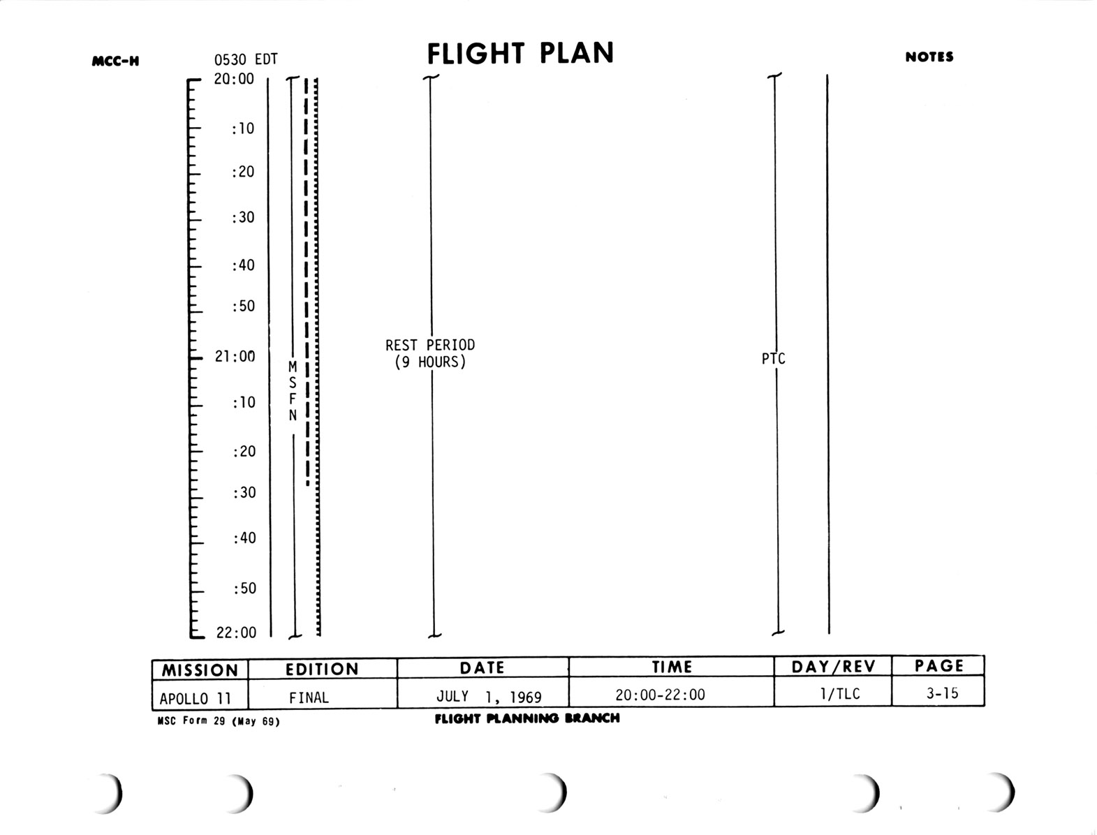 Apollo 11 Flight Journal - Day 2, part 1: Mid-course Correction