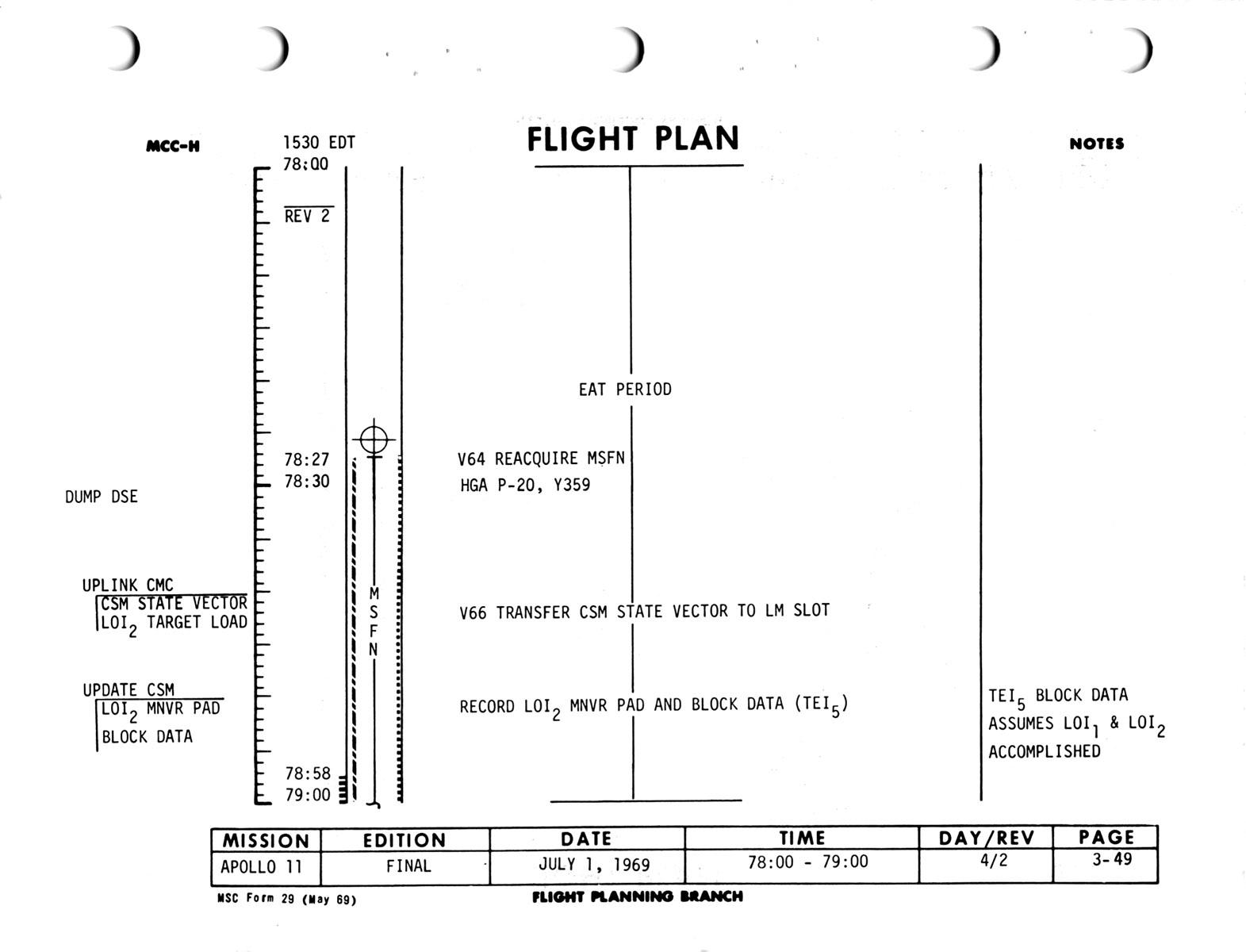 Apollo 11 Flight Journal - Day 4, part 3: TV from Orbit
