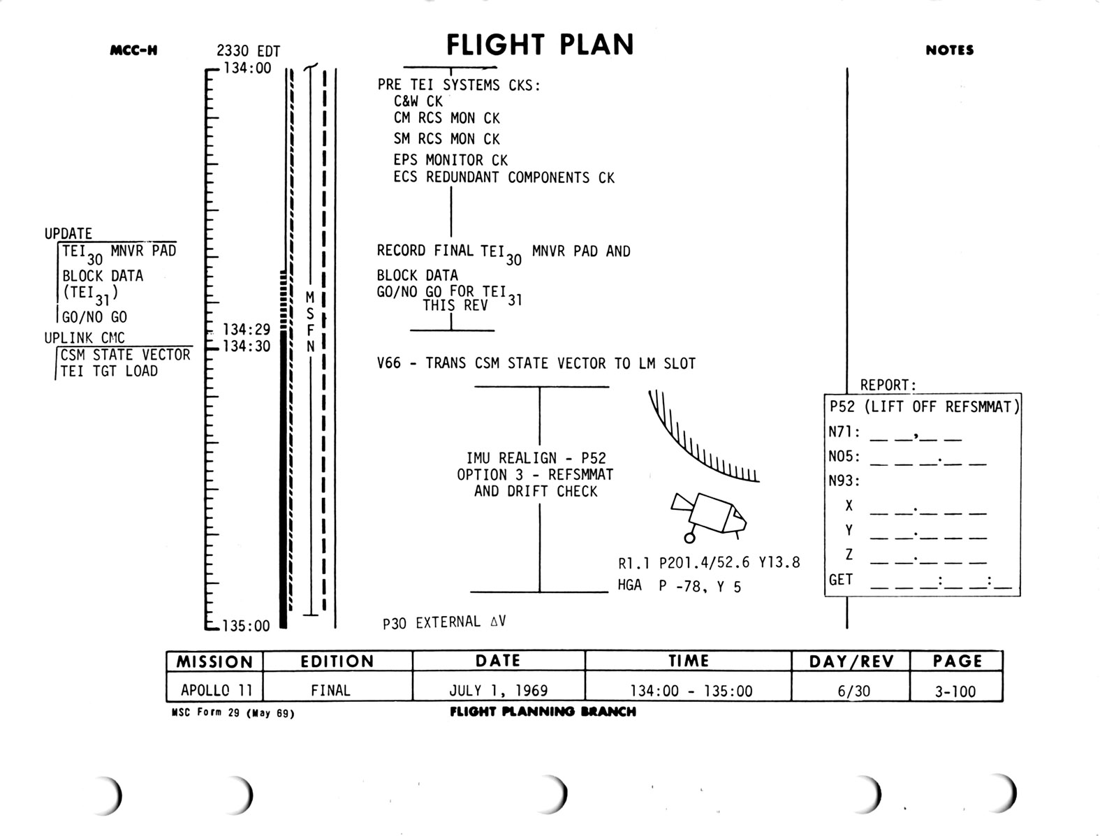 Apollo 11 Flight Journal - Day 6, part 4: Trans-Earth Injection