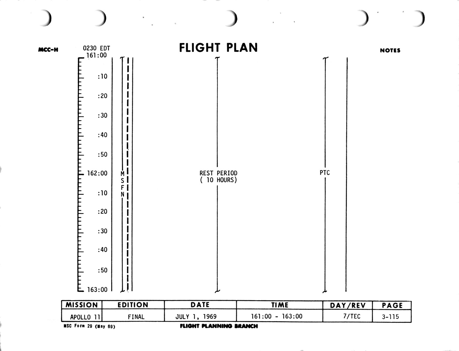 Apollo 11 Flight Journal - Day 7, part 2: Television and