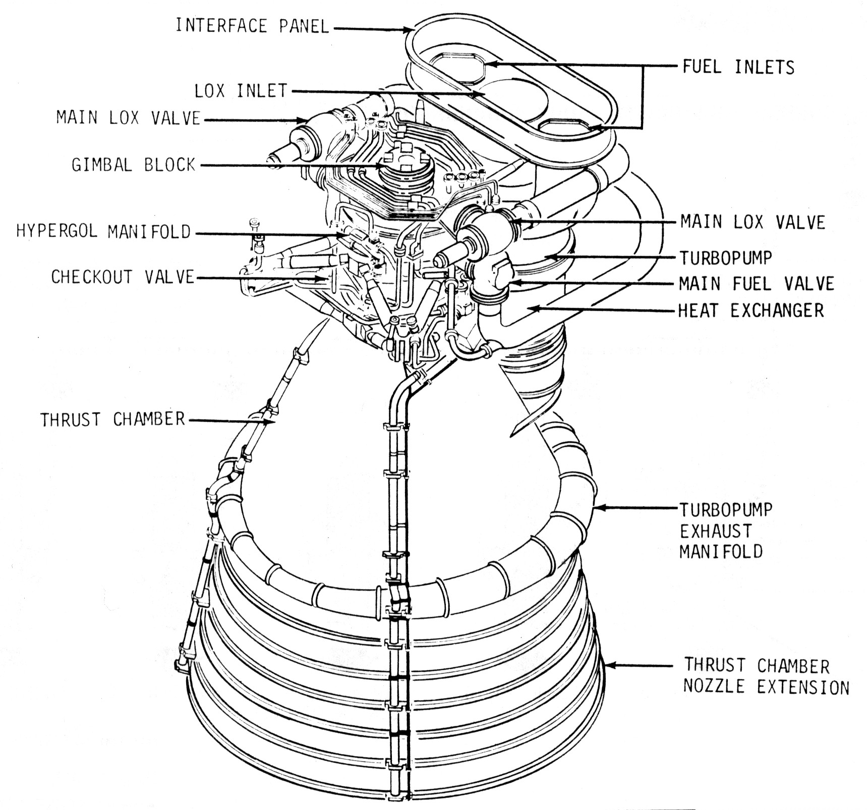 Apollo 11 Flight Journal Day 1 Part Launch V F Control Block Diagram
