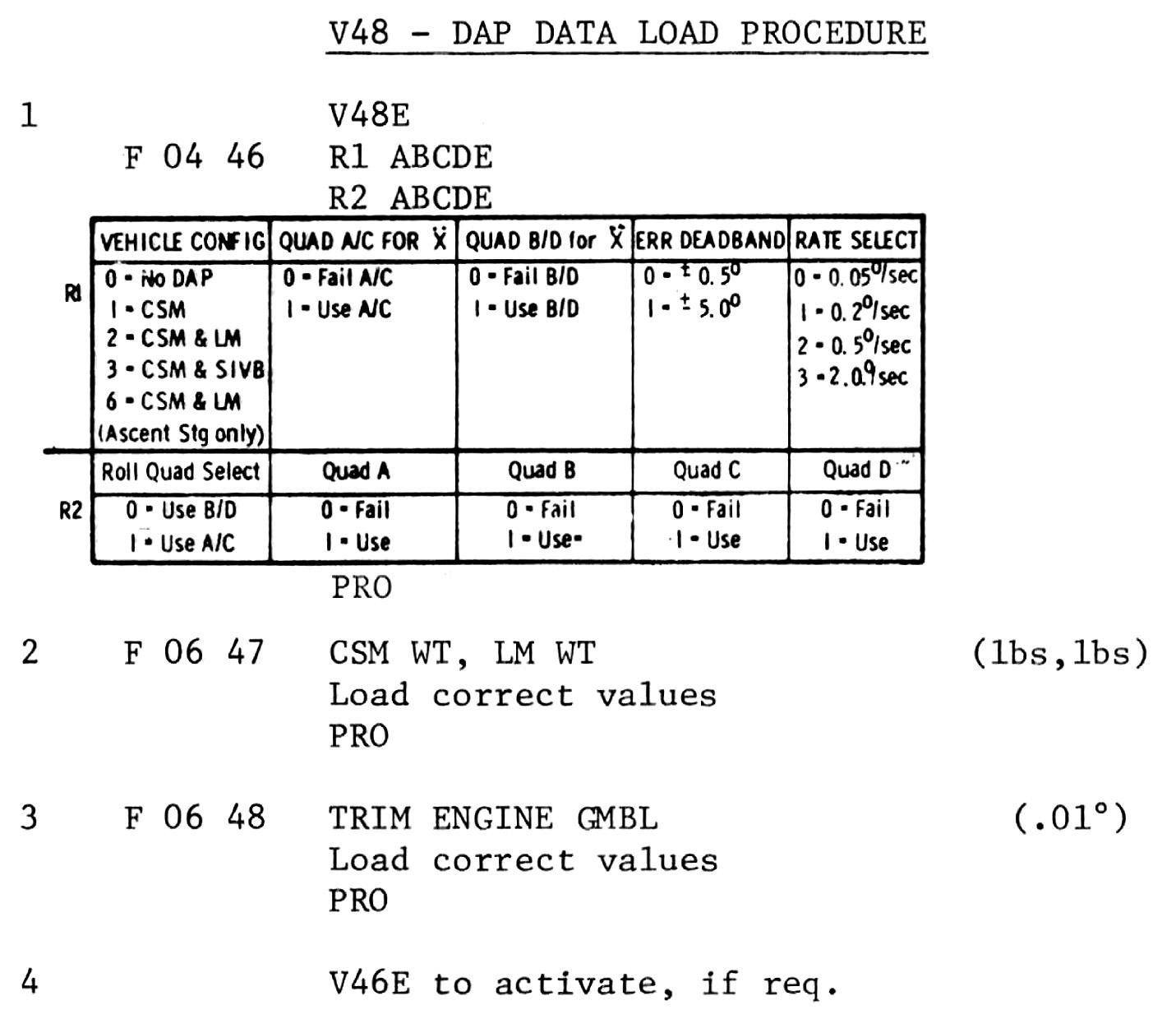 Apollo 11 Flight Journal - Day 6, part 3: Boarding Columbia