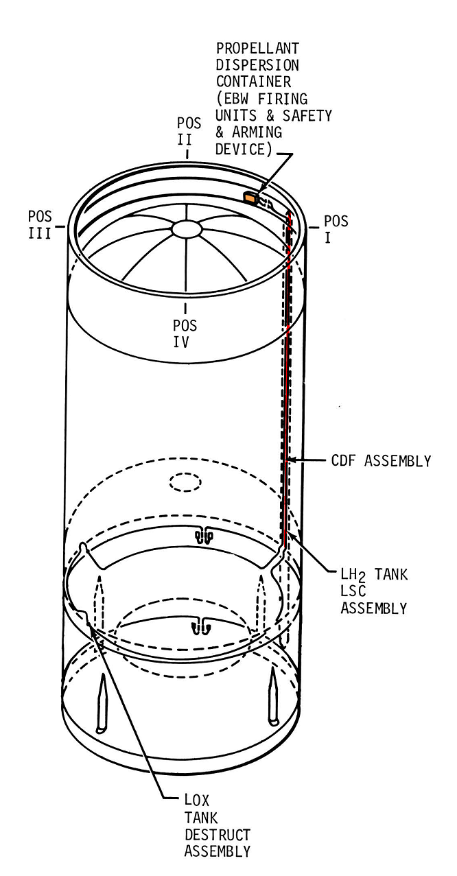 Back With Questions Here Is A Diagram Of Trim For Single Solenoid Trim