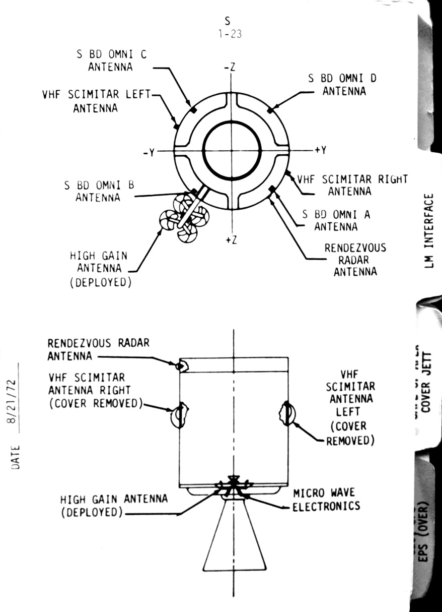 apollo 17 flight journal csm system checklist index page rh history nasa gov