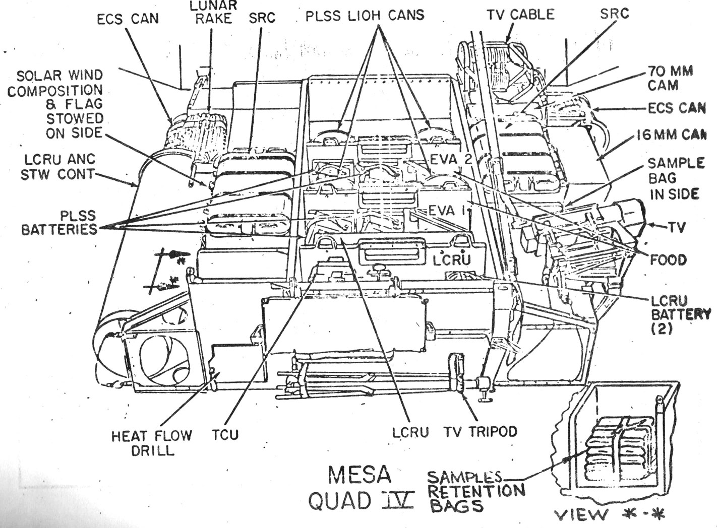 2004 Land Rover Engine Diagram Car Wiring Diagrams Explained Discovery 2000 Range U2022 Rh Msblog Co 2 Problems
