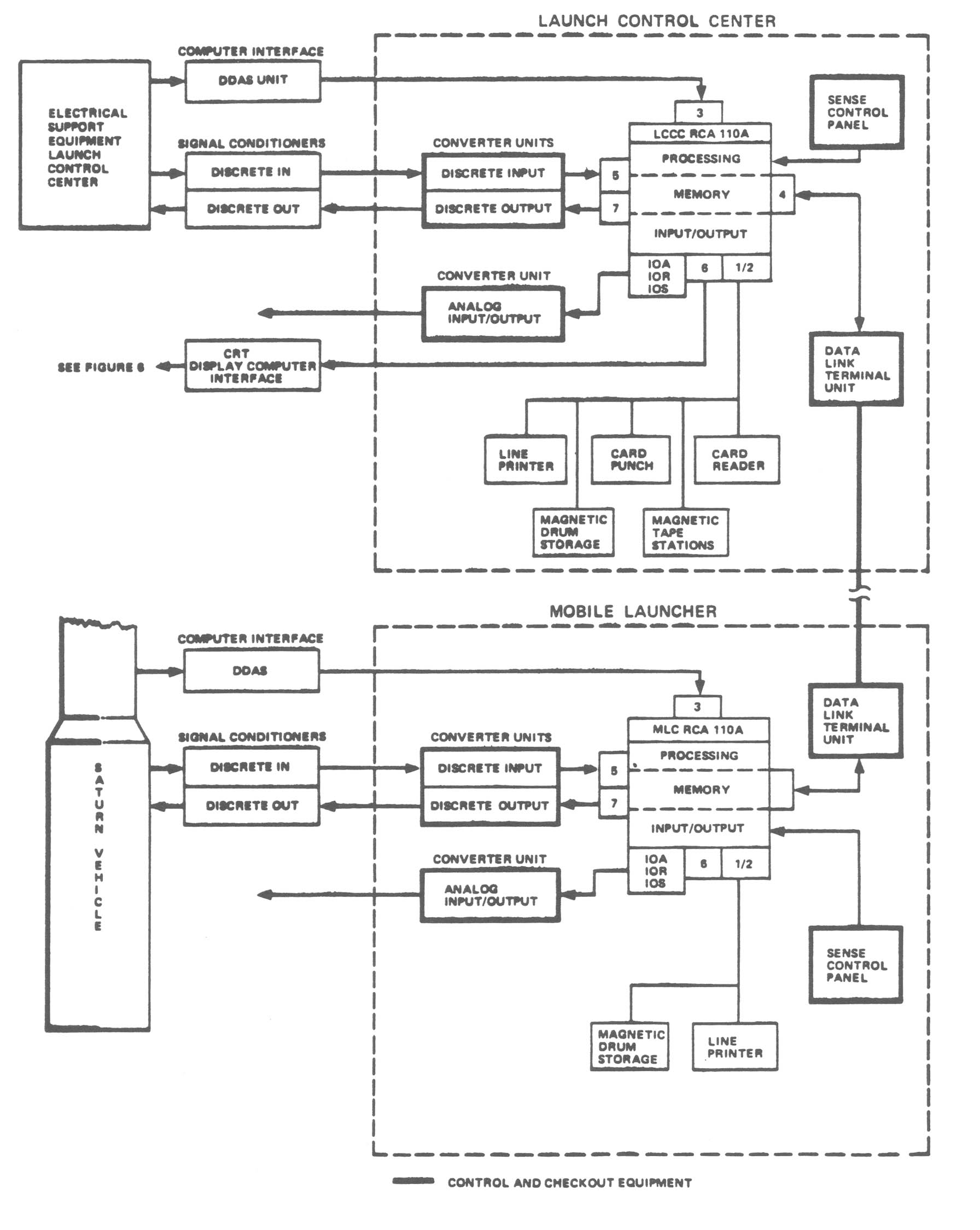 Fig1 likewise Iphone Wireframe Sketch besides Misc  s besides Page753 besides Diagrams. on block diagram