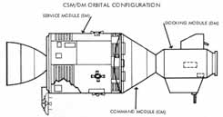 cross-sectional drawing of the CSM / DM