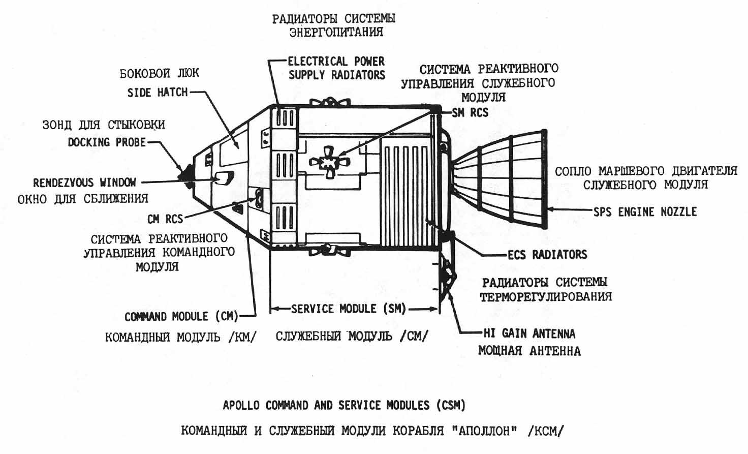 diagram of apollo 11 spacecraft - photo #5