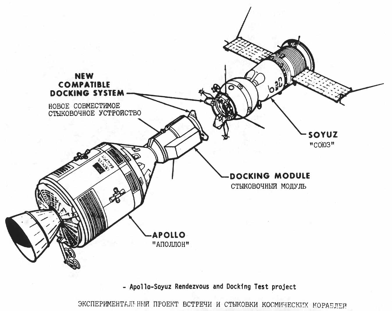 component illustration of the Apollo-Soyuz Docking Module in service