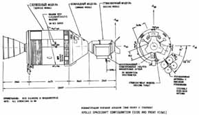 cross-sectional drawing of Apollo spacecraft