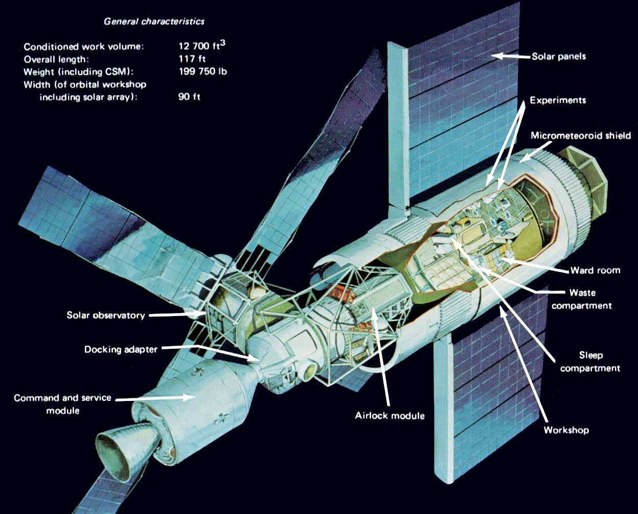 large space station mir diagram - photo #22