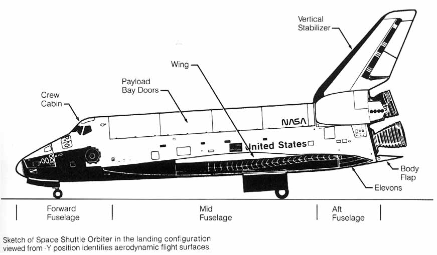 Space Shuttle Sketch - Pics about space