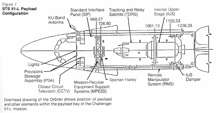 Challenger Space Shuttle Drawing - Pics about space