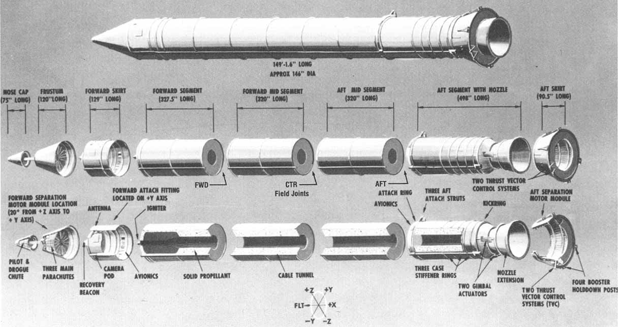 space shuttle srb engines - photo #16