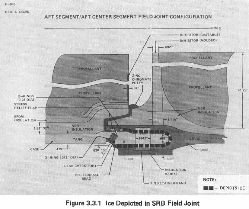 space shuttle srb engines - photo #34