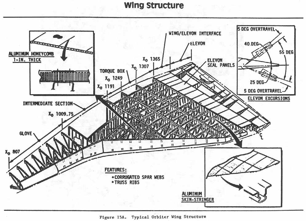 space shuttle interior diagram