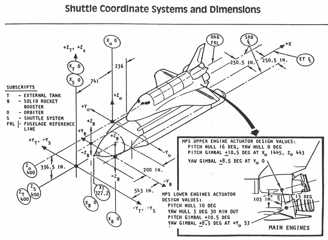 space shuttle dimensions - photo #30